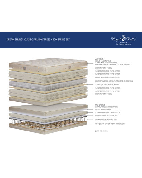 Dream Spring Classic Firm King Mattress Set