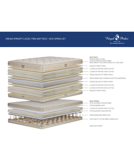 Dream Spring Classic Firm Queen Mattress Set