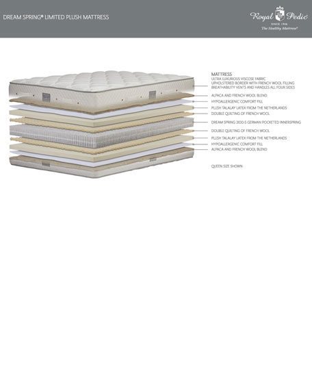 Dream Spring Limited Plush King Mattress