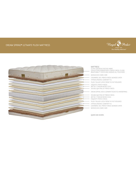 Dream Spring Ultimate Plush California King Mattress