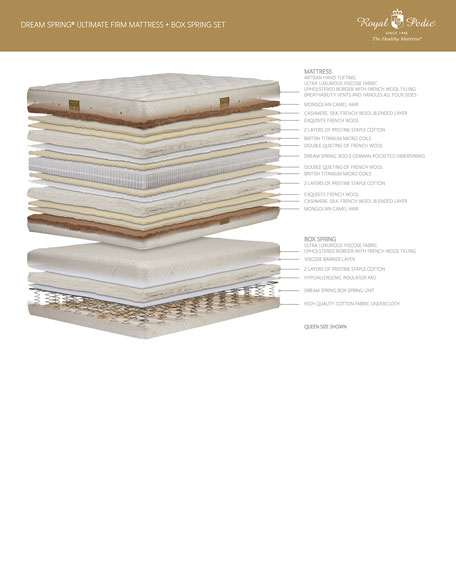 Dream Spring Ultimate Firm King Mattress Set