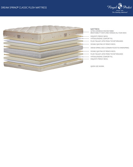 Dream Spring Classic Plush California King Mattress