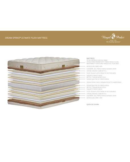 Dream Spring Ultimate Plush Queen Mattress